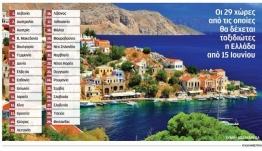 Ονειρεύονται την Ελλάδα, αλλά δεν κάνουν ακόμα κρατήσεις