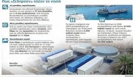 «Απαγορευτικό» απόπλου για τις υδροφόρες στο Αιγαίο